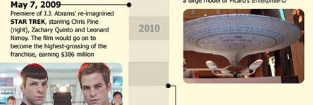 Infographic: 45 jaar Star Trek